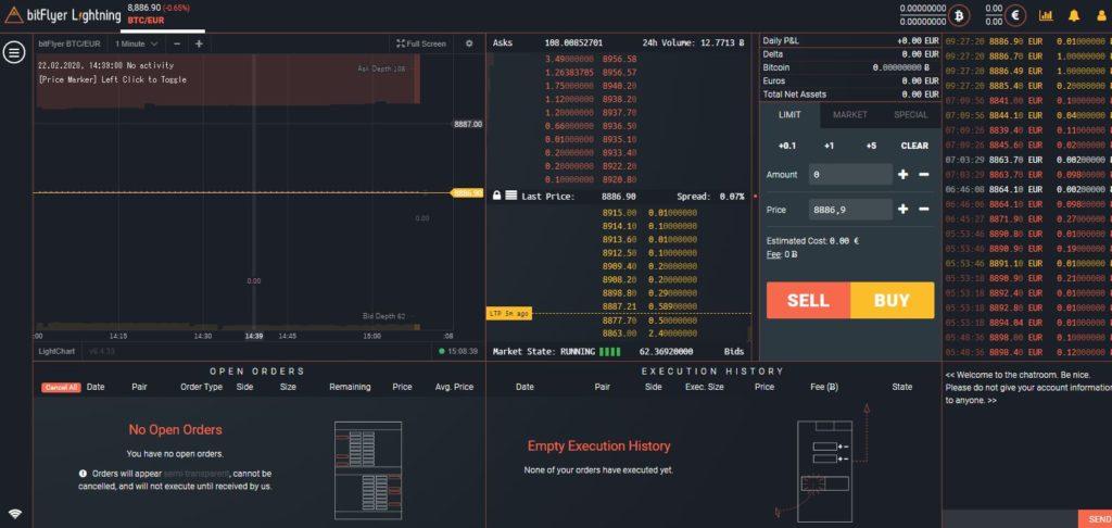 gdzie kupić bitcoin (btc)?