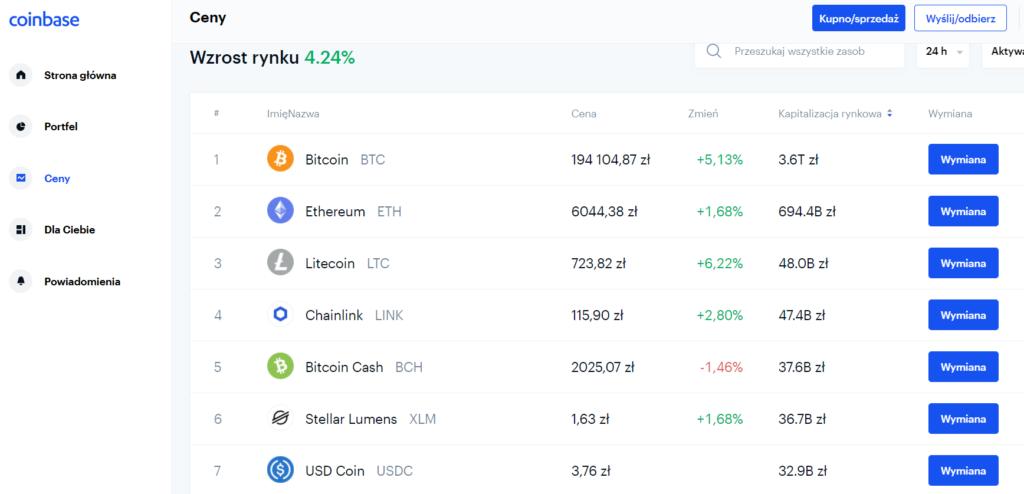 giełda coinbase